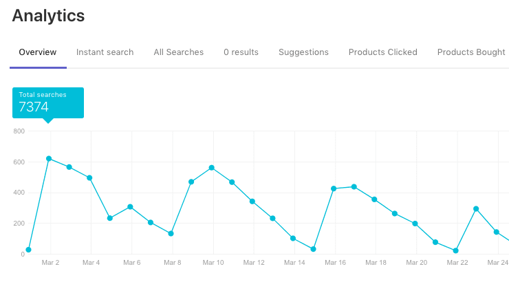 advanced search analytics